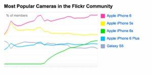 flickr_stats