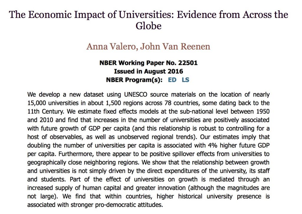 NBER_on_economic_impact_of_Universities